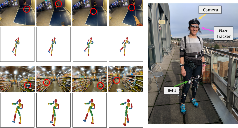Figure 3 for What Can You Learn from Your Muscles? Learning Visual Representation from Human Interactions