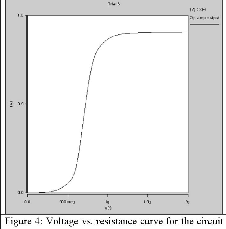 Figure 4 from Through Silicon Via(TSV) defect/pinhole self