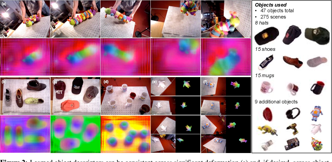 Figure 2 for Dense Object Nets: Learning Dense Visual Object Descriptors By and For Robotic Manipulation