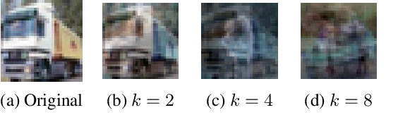 Figure 3 for InstaHide: Instance-hiding Schemes for Private Distributed Learning