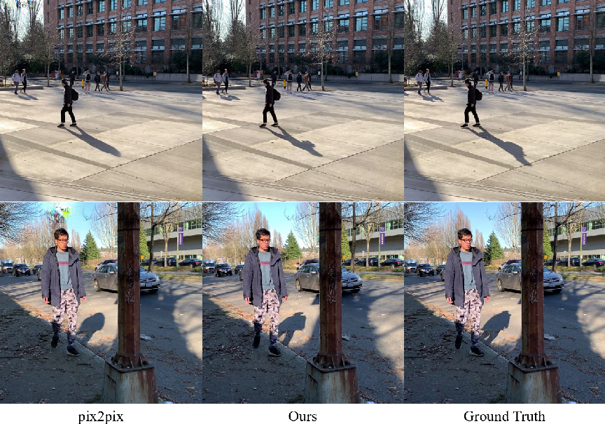 Figure 3 for People as Scene Probes