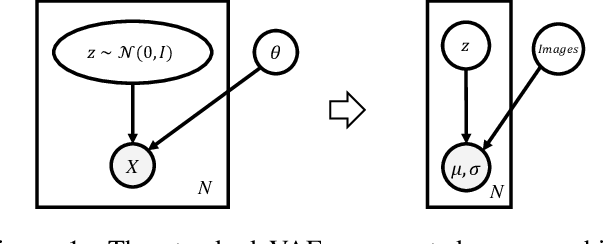 Figure 1 for Generative Zero-shot Network Quantization