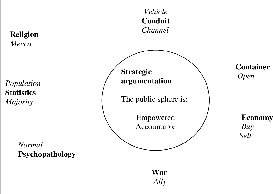 PDF] The public sphere according to UK stem cell scientists
