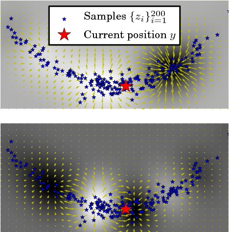 Figure 1 for Kernel Adaptive Metropolis-Hastings
