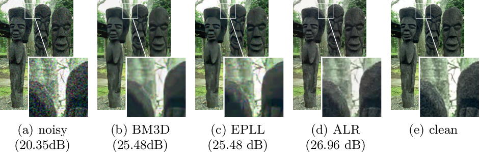 Figure 4 for Learning local regularization for variational image restoration