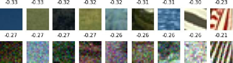 Figure 2 for Learning local regularization for variational image restoration