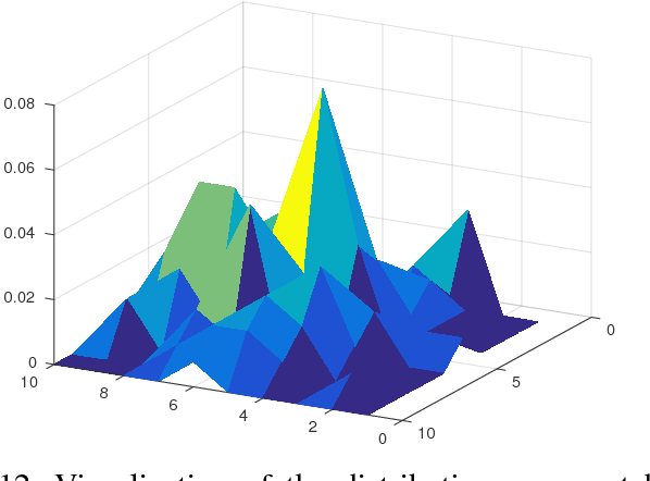 Figure 4 for Keypoint Transfer for Fast Whole-Body Segmentation