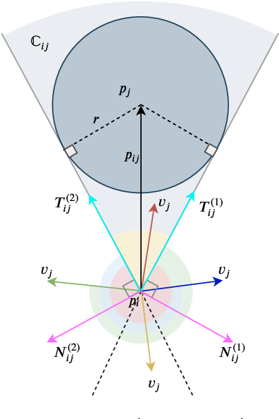Figure 3 for Receding Horizon Motion Planning for Multi-Agent Systems: A Velocity Obstacle Based Probabilistic Method