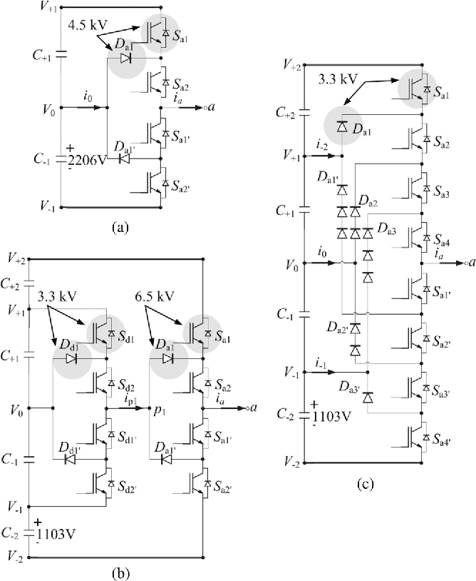 Figure 2 From Multilevel Clamped Multilevel Converters Mlc2