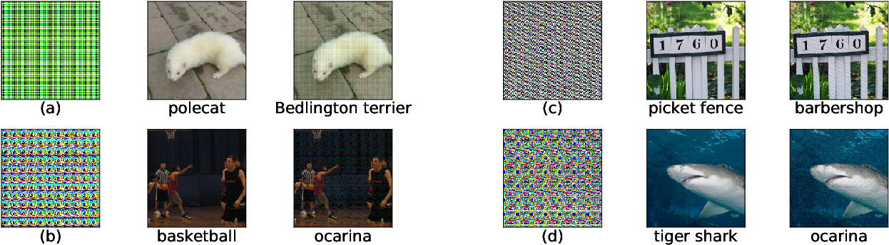 Figure 2 for You Only Query Once: Effective Black Box Adversarial Attacks with Minimal Repeated Queries