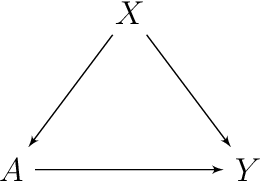 Figure 1 for Minimax Kernel Machine Learning for a Class of Doubly Robust Functionals