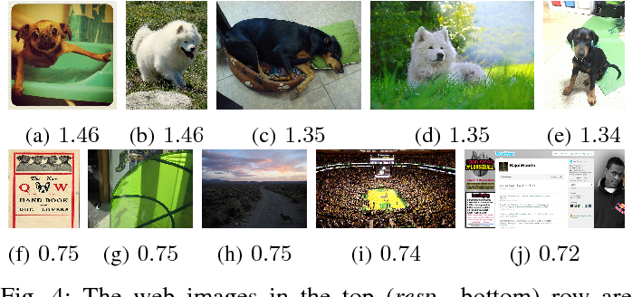 Figure 4 for Fine-grained Classification using Heterogeneous Web Data and Auxiliary Categories