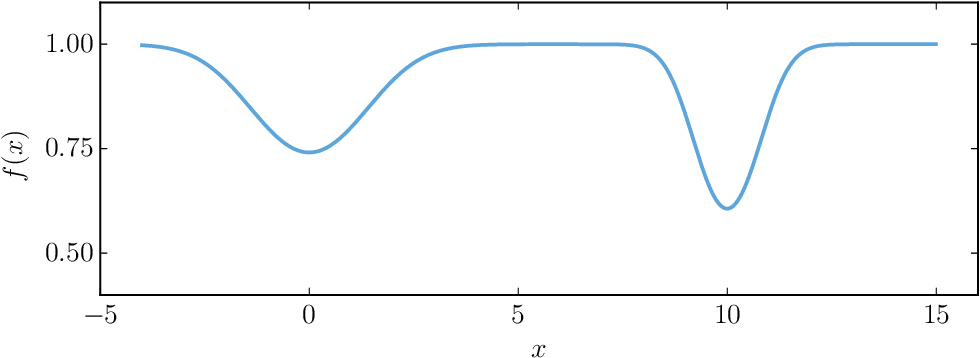 Figure 3 for From Dependence to Causation