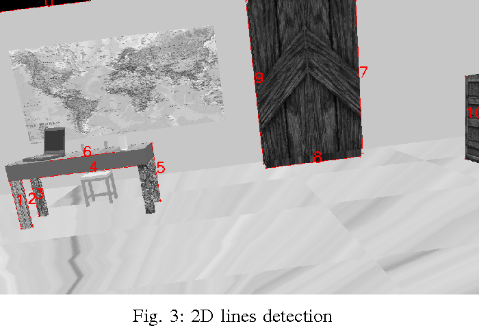 Figure 3 for Extrinsic Calibration of 3D Range Finder and Camera without Auxiliary Object or Human Intervention