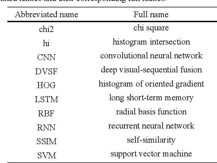 Figure 2 for A hierarchical residual network with compact triplet-center loss for sketch recognition