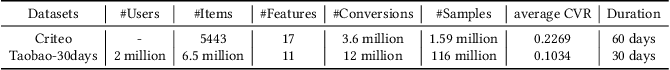 Figure 2 for Real Negatives Matter: Continuous Training with Real Negatives for Delayed Feedback Modeling