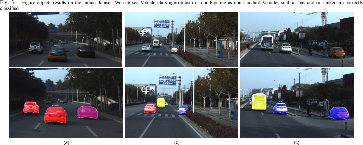 Figure 4 for Towards Accurate Vehicle Behaviour Classification With Multi-Relational Graph Convolutional Networks