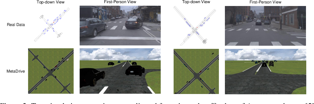 Figure 2 for MetaDrive: Composing Diverse Driving Scenarios for Generalizable Reinforcement Learning