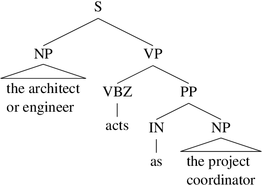 Figure 1 for Structural Embedding of Syntactic Trees for Machine Comprehension
