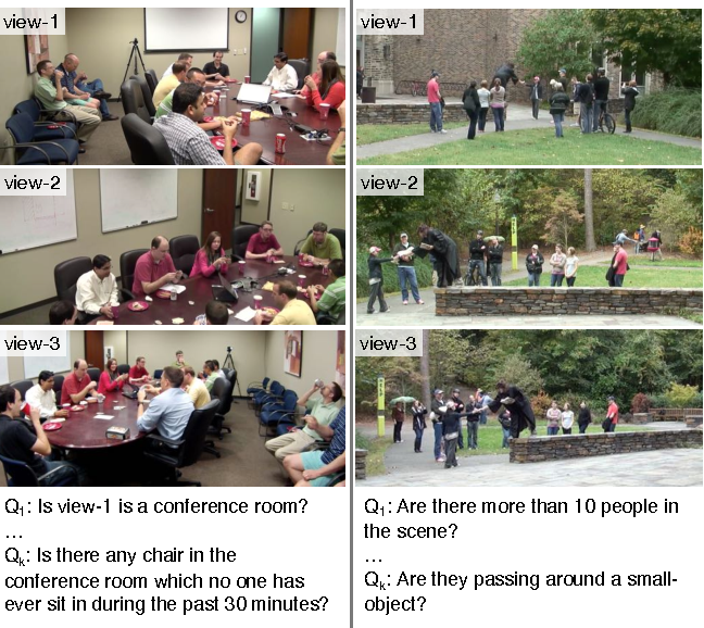 Figure 1 for A Restricted Visual Turing Test for Deep Scene and Event Understanding