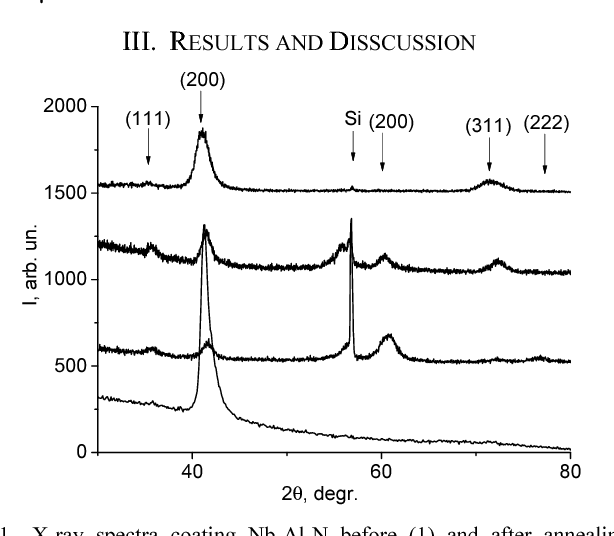 Fig. 1. X-ray spectra coating Nb-Al-N before (1) and after annealing at temperature 600 °C (2) 800 °C (3) and 1000 C (4).