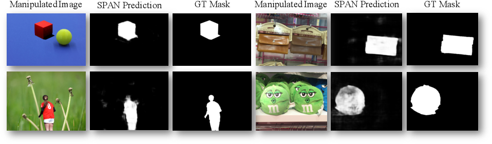 Figure 1 for SPAN: Spatial Pyramid Attention Network forImage Manipulation Localization