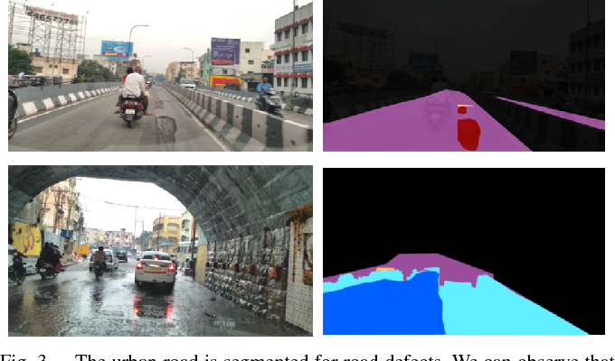 Figure 3 for City-Scale Road Audit System using Deep Learning