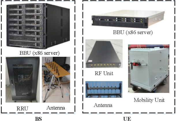 Figure 4 for Smart Scheduling based on Deep Reinforcement Learning for Cellular Networks