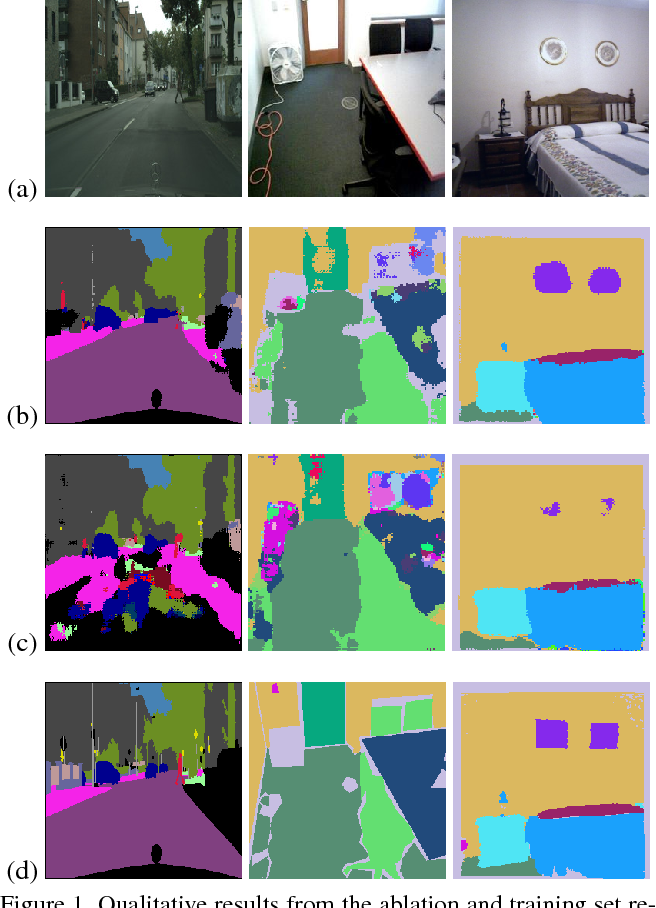 Figure 1 for Unbiasing Semantic Segmentation For Robot Perception using Synthetic Data Feature Transfer