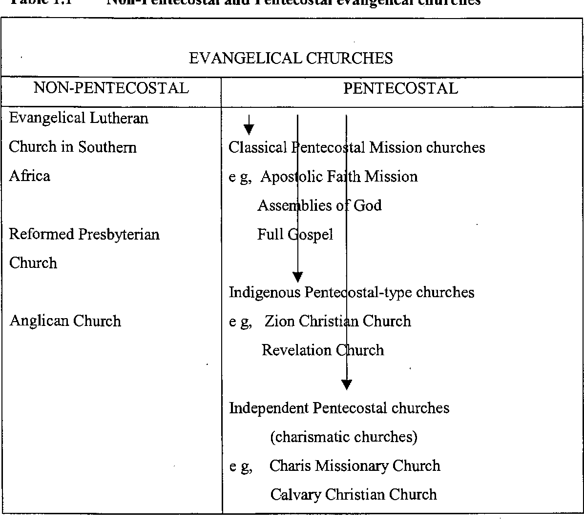 PDF] Lutherans and Pentecostals in mission amongst the