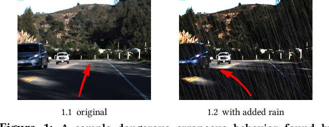 Figure 2 for DeepTest: Automated Testing of Deep-Neural-Network-driven Autonomous Cars
