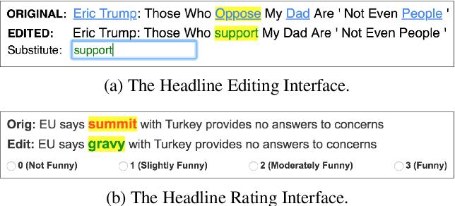 Figure 1 for SemEval-2020 Task 7: Assessing Humor in Edited News Headlines