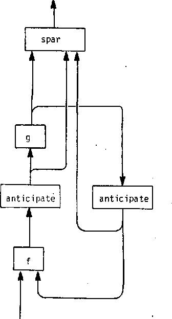 figure 6-7