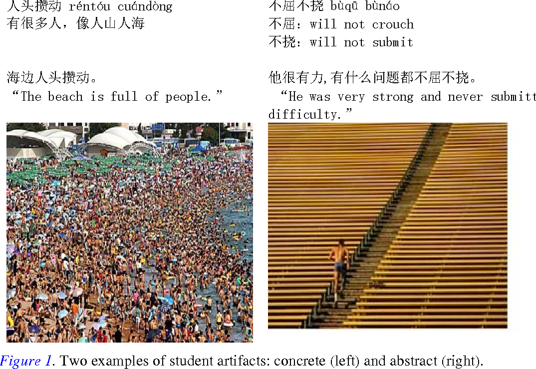 Figure 1 from Learning Chinese Idioms through iPads