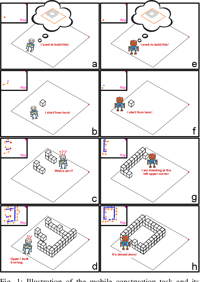 Figure 1 for Simultaneous Navigation and Construction Benchmarking Environments