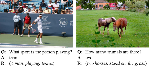 Figure 3 for R-VQA: Learning Visual Relation Facts with Semantic Attention for Visual Question Answering