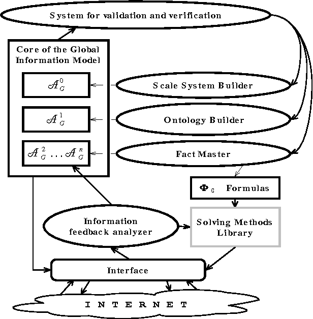 A Decision-Making Support System Based on Know-How - Semantic Scholar