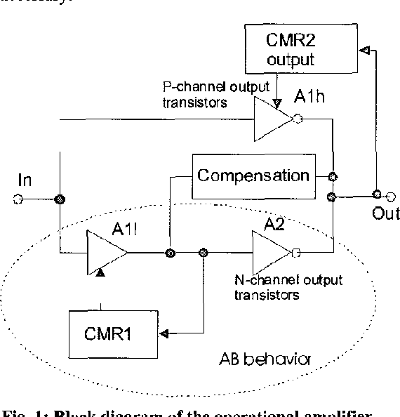 Figure 1 From 15 Ghz Opamp In 120nm Digital Cmos Semantic Scholar