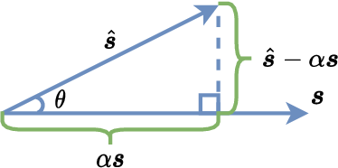 Figure 1 for Sparsely Overlapped Speech Training in the Time Domain: Joint Learning of Target Speech Separation and Personal VAD Benefits
