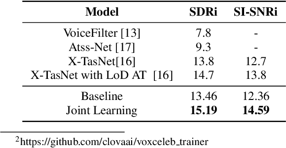 Figure 2 for Sparsely Overlapped Speech Training in the Time Domain: Joint Learning of Target Speech Separation and Personal VAD Benefits