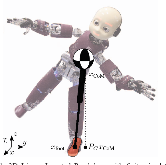 Figure 1 for Torque-Controlled Stepping-Strategy Push Recovery: Design and Implementation on the iCub Humanoid Robot