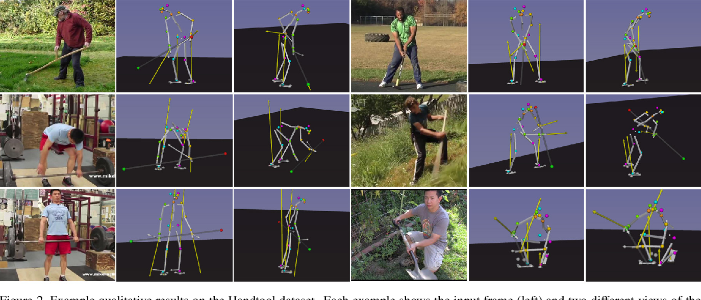 Figure 4 for Estimating 3D Motion and Forces of Person-Object Interactions from Monocular Video