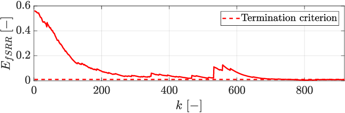 Figure 2 for Locomotion Planning through a Hybrid Bayesian Trajectory Optimization