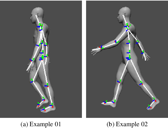 Figure 3 for Learning-Based Human Segmentation and Velocity Estimation Using Automatic Labeled LiDAR Sequence for Training