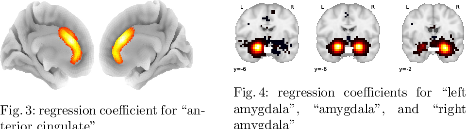 Figure 3 for Text to brain: predicting the spatial distribution of neuroimaging observations from text reports