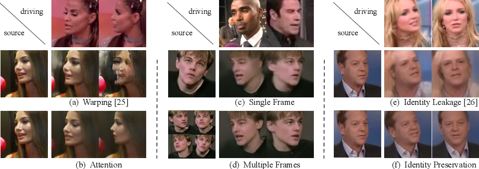 Figure 1 for Cross-Identity Motion Transfer for Arbitrary Objects through Pose-Attentive Video Reassembling