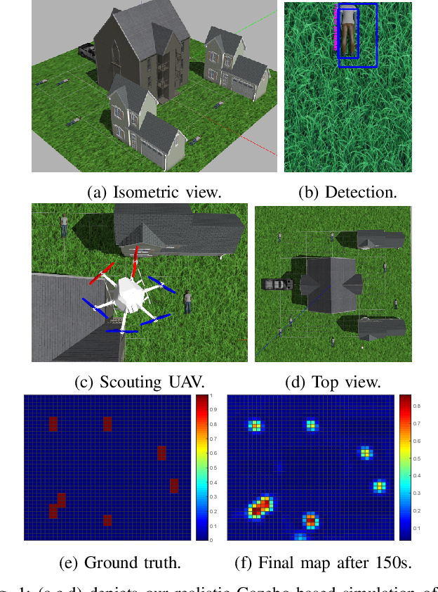 Figure 1 for Obstacle-aware Adaptive Informative Path Planning for UAV-based Target Search