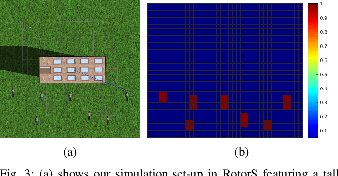 Figure 3 for Obstacle-aware Adaptive Informative Path Planning for UAV-based Target Search
