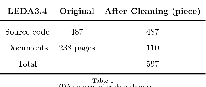 Recovering Relationships between Documentation and Source