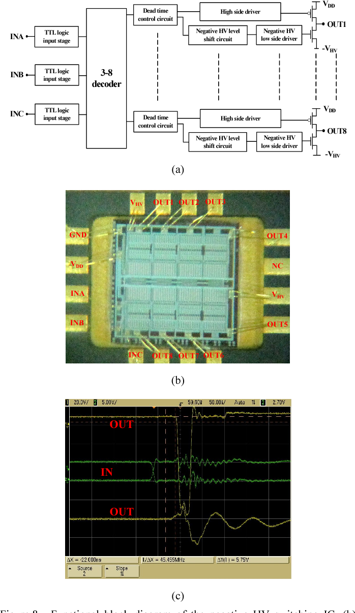 Figure 8 from High-voltage thin layer SOI technology for